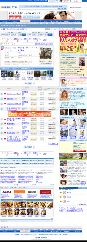 oricon_weekly_20090501.png